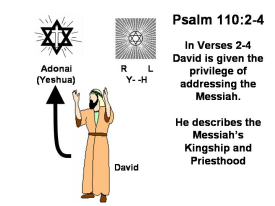 Image result for Psalm 110